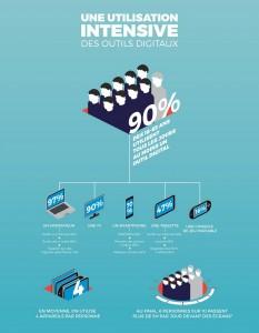 impact des écrans sur la santé visuelle 1