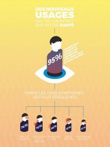 impact des écrans sur la santé visuelle 3